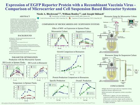 Expression of EGFP Reporter Protein with a Recombinant Vaccinia Virus - Comparison of Microcarrier and Cell Suspension Based Bioreactor Systems 1 Biotechnology.