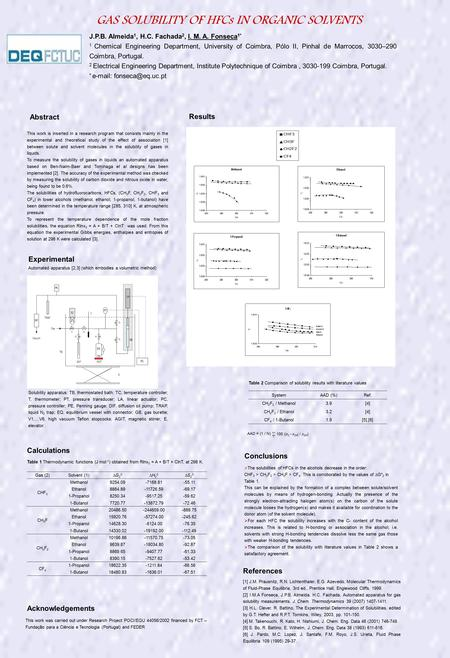 GAS SOLUBILITY OF HFCs IN ORGANIC SOLVENTS J.P.B. Almeida 1, H.C. Fachada 2, I. M. A. Fonseca 1* 1 Chemical Engineering Department, University of Coimbra,