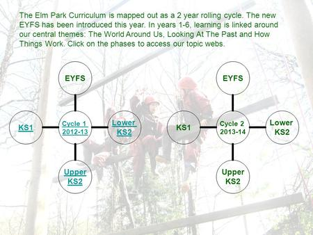 Cycle 1 2012- 13 EYFS Lower KS2 Upper KS2 KS1 Cycle 2 2013- 14 EYFS Lower KS2 Upper KS2 KS1 The Elm Park Curriculum is mapped out as a 2 year rolling cycle.