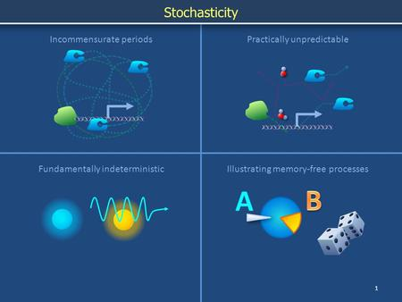 Stochasticity 1 Incommensurate periodsPractically unpredictable Fundamentally indeterministicIllustrating memory-free processes.