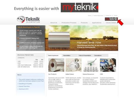 Everything is easier with. 2 Please enter your User ID and Password Teknik *******