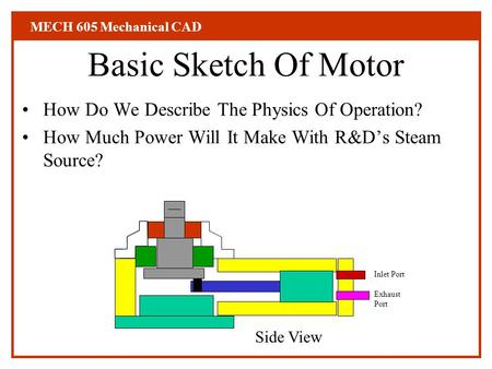 Basic Sketch Of Motor How Do We Describe The Physics Of Operation?
