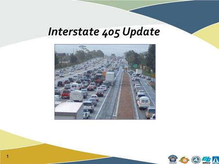 1 Interstate 405 Update. 2 Presentation Overview  Share public perceptions and provide information  Answer frequently asked questions related to express.