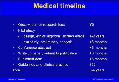 S.Collins: HIV i-Base TAC training - March 2006 Medical timeline Observation or research ideaY0 Pilot study -design, ethics approval, screen enroll1-2.