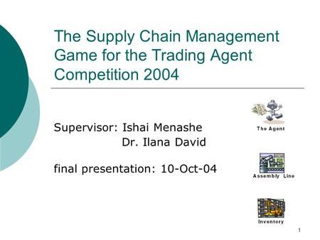 1 The Supply Chain Management Game for the Trading Agent Competition 2004 Supervisor: Ishai Menashe Dr. Ilana David final presentation: 10-Oct-04.