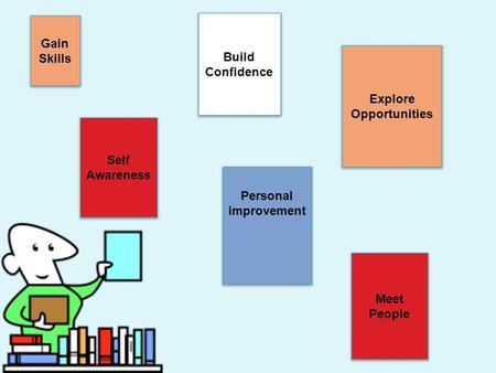 Personal improvement Gain Skills Meet People Explore Opportunities Build Confidence Self Awareness.