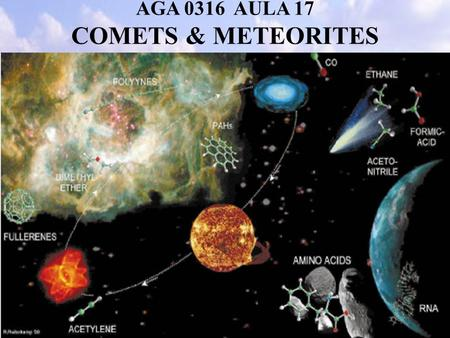 AGA 0316 AULA 17 COMETS & METEORITES. Outline 1. Origin and Structure of Comets 2. Cometary Composition & Coma Chemistry 3. Origin and Composition of.