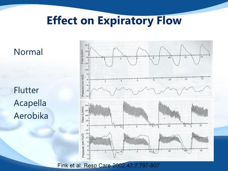 Effect on Expiratory Flow