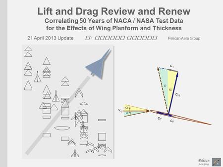 Lift and Drag Review and Renew
