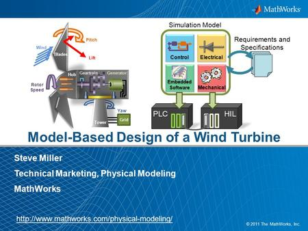 1 © 2011 The MathWorks, Inc. Model-Based Design of a Wind Turbine Steve Miller Technical Marketing, Physical Modeling MathWorks