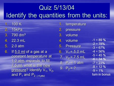 Quiz 5/13/04 Identify the quantities from the units: 1.100 K 2.15kPa 3.790 dm 3 4.22.3 mL 5.2.0 atm 6.If 5.0 ml of a gas at a constant temperature at.