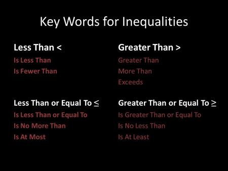 Key Words for Inequalities Less Than < Is Less Than Is Fewer Than Is Less Than or Equal To Is No More Than Is At Most Greater Than > Greater Than More.