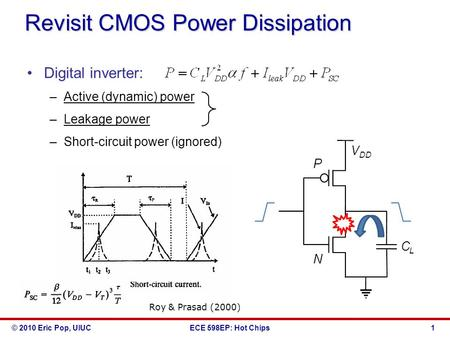 © 2010 Eric Pop, UIUCECE 598EP: Hot Chips Revisit CMOS Power Dissipation Digital inverter: –Active (dynamic) power –Leakage power –Short-circuit power.
