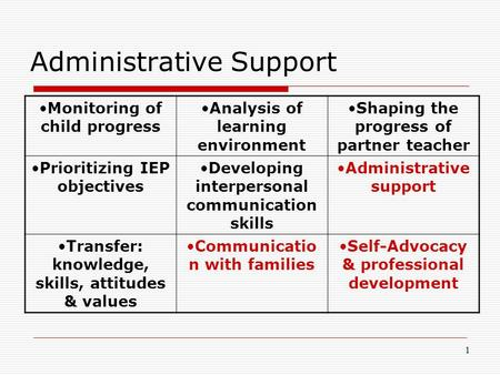 1 Monitoring of child progress Analysis of learning environment Shaping the progress of partner teacher Prioritizing IEP objectives Developing interpersonal.