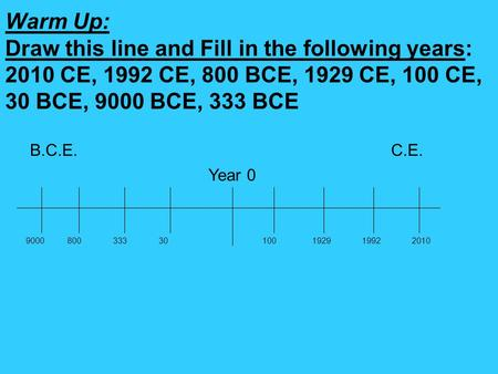 Warm Up: Draw this line and Fill in the following years: 2010 CE, 1992 CE, 800 BCE, 1929 CE, 100 CE, 30 BCE, 9000 BCE, 333 BCE Year 0 B.C.E.C.E. 900080033330100192919922010.
