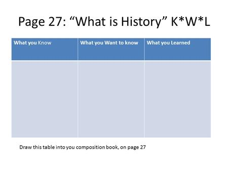 "What you KnowWhat you Want to knowWhat you Learned Page 27: ""What is History"" K*W*L Draw this table into you composition book, on page 27."