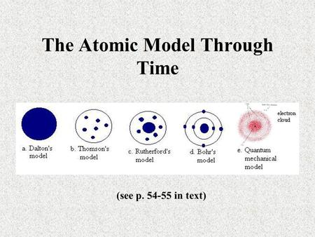 The Atomic Model Through Time (see p. 54-55 in text)