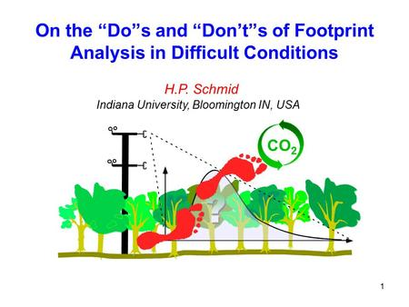 "1 On the ""Do""s and ""Don't""s of Footprint Analysis in Difficult Conditions H.P. Schmid Indiana University, Bloomington IN, USA CO 2."