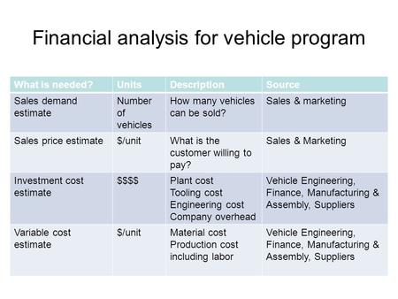 Financial analysis for vehicle program