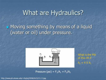 What are Hydraulics? Moving something by means of a liquid (water or oil) under pressure. Moving something by means of a liquid (water or oil) under pressure.