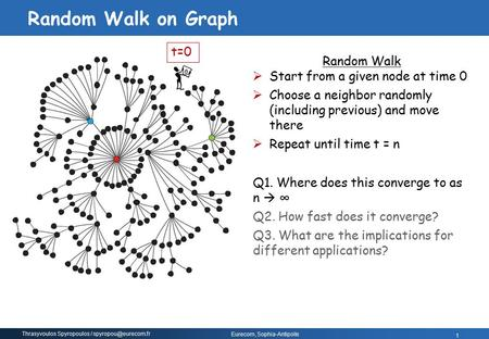 Random Walk on Graph t=0 Random Walk Start from a given node at time 0