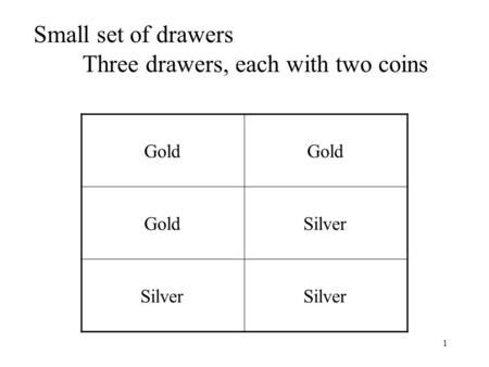 1 Gold Silver Small set of drawers Three drawers, each with two coins.