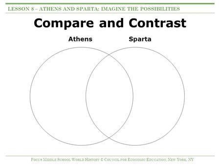 Compare and Contrast Athens Sparta