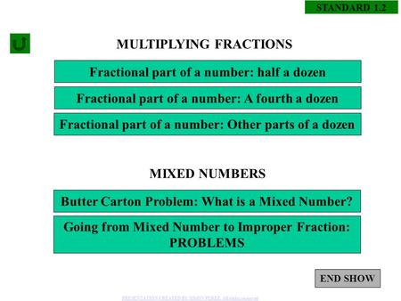 1 STANDARD 1.2 MULTIPLYING FRACTIONS Fractional part of a number: Other parts of a dozen Fractional part of a number: half a dozen Fractional part of a.