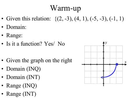 Warm-up Given this relation: {(2, -3), (4, 1), (-5, -3), (-1, 1) Domain: Range: Is it a function? Yes/ No Given the graph on the right Domain (INQ) Domain.