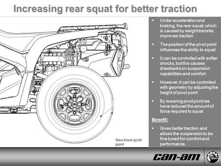 Increasing rear squat for better traction New lower pivot point  Under acceleration and braking, the rear squat, which is caused by weight transfer, improves.