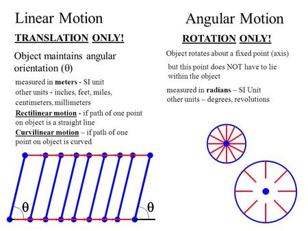 Linear <strong>Motion</strong> TRANSLATION ONLY! Object maintains angular orientation (  ) measured in meters - SI unit other units - inches, feet, miles, centimeters,