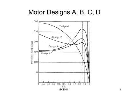 ECE 4411 Motor Designs A, B, C, D. ECE 4412 Cross-Sections of NEMA Motors.