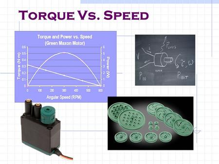 Torque Vs. Speed. General Topics Torque Speed Gear ratio.