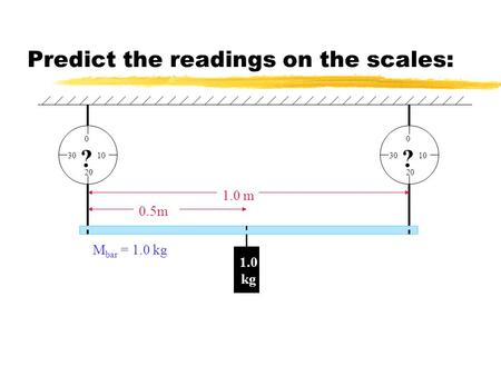 Predict the readings on the scales: ? 1030 20 0 ? 1030 20 0 0.5m 1.0 m M bar = 1.0 kg 1.0 kg.