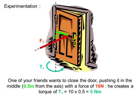 T1T1 Experimentation : F1F1 One of your friends wants to close the door, pushing it in the middle (0.5m from the axis) with a force of 10N : he creates.