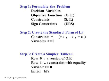 Step 1: Formulate the Problem Decision Variables Objective Function (O. F.) Constraints (S. T.) Sign Constraints (URS) Step 2: Create the Standard Form.