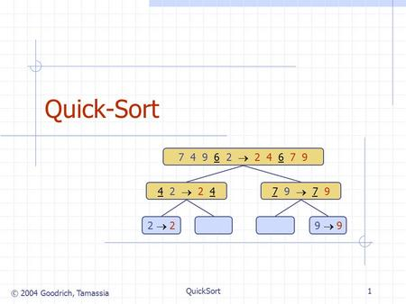 © 2004 Goodrich, Tamassia QuickSort1 Quick-Sort 7 4 9 6 2  2 4 6 7 9 4 2  2 47 9  7 9 2  29  9.
