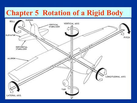 Chapter 5 Rotation of a Rigid Body. §5-5 Angular Momentum of a rigid Body Conservation of Angular Momentum §5-1 Motion of a Rigid body §5-2 Torque The.