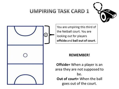 You are umpiring this third of the Netball court. You are looking out for players offside and ball out of court. REMEMBER! Offside= When a player is an.