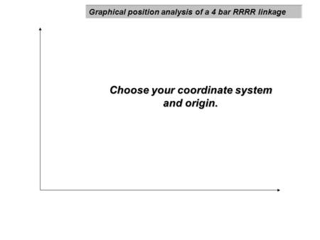 Graphical position analysis of a 4 bar RRRR linkage Choose your coordinate system and origin.