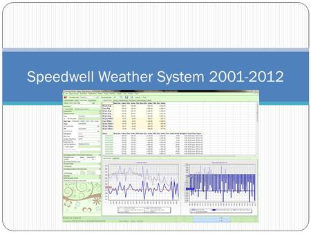 Speedwell Weather System 2001-2012. ...a high-level summary of the latest release of SWS, v8.0.