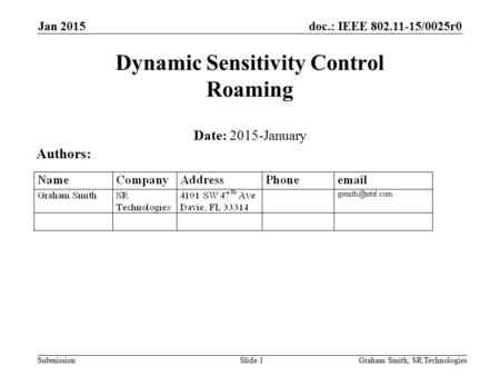 Doc.: IEEE 802.11-15/0025r0 Submission Jan 2015 Dynamic Sensitivity Control Roaming Date: 2015-January Authors: Graham Smith, SR TechnologiesSlide 1.