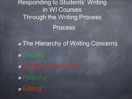 Responding to Students' Writing in WI Courses Through the Writing Process Process The Hierarchy of Writing Concerns Drafting Writing Conferences Revising.