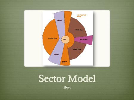 Sector Model Hoyt. Background  Research conducted by economist Homer Hyot (1895- 1984) in 1939  Studied 64 widely distributed American cities  Publication: