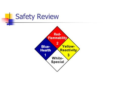 Safety Review. 1. Working alone in the lab is fine as long as the teacher has been notified. A. True B. False.