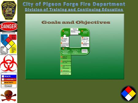 Goals and Objectives Isolation – One of the primary strategic goals Physically securing and maintaining the emergency scene by establishing perimeters.