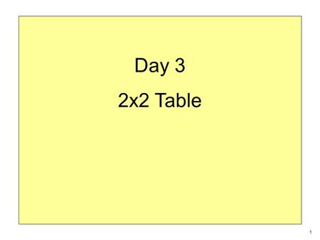 Day 3 2x2 Table 1. What are you curious about? From curiosity to a hypothesis From a hypothesis to questions From questions to answers From answers to.