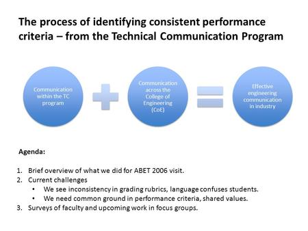 The process of identifying consistent performance criteria – from the Technical Communication Program Communication within the TC program Communication.