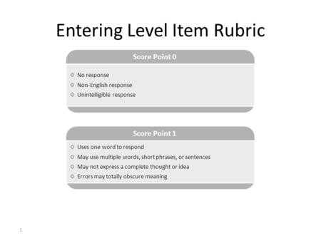 Entering Level Item Rubric Score Point 1 Uses one word to respond May use multiple words, short phrases, or sentences May not express a complete thought.