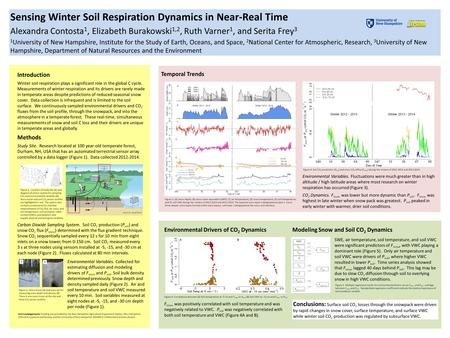 Sensing Winter Soil Respiration Dynamics in Near-Real Time Alexandra Contosta 1, Elizabeth Burakowski 1,2, Ruth Varner 1, and Serita Frey 3 1 University.